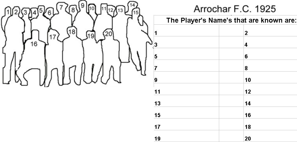 Arrochar Football Team 1925 Names of those Known